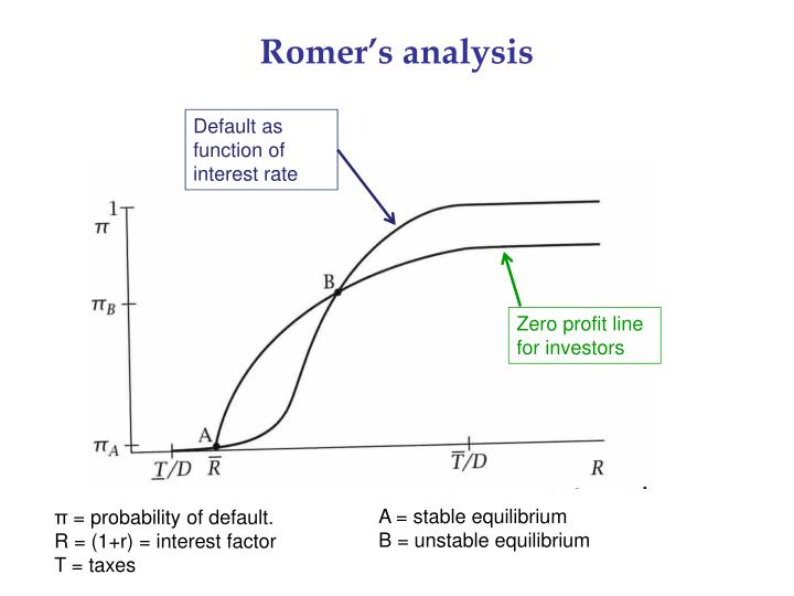 Romer's analysis