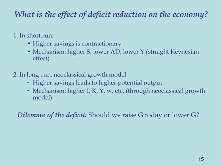 What is the effect of deficit reduction on the economy?