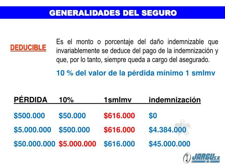 GENERALIDADES DEL SEGURO
