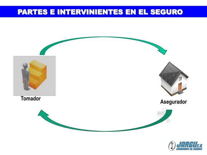 PARTES E INTERVINIENTES EN EL SEGURO