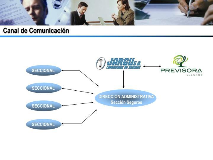 Canal de Comunicación