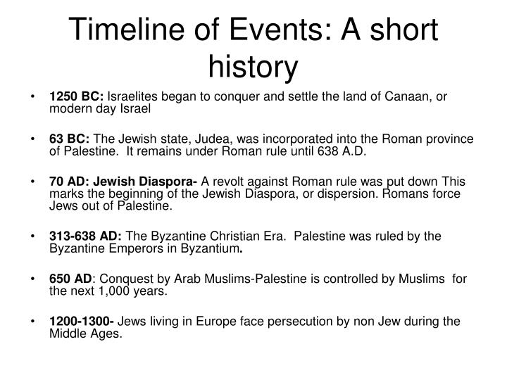 an introduction to the history of arab israeli conflict Gcse history arab-israeli conflict interactive why has the arab-israeli conflict been so difficult to resolve [47 powerpoint slides and 25 page work booklet.
