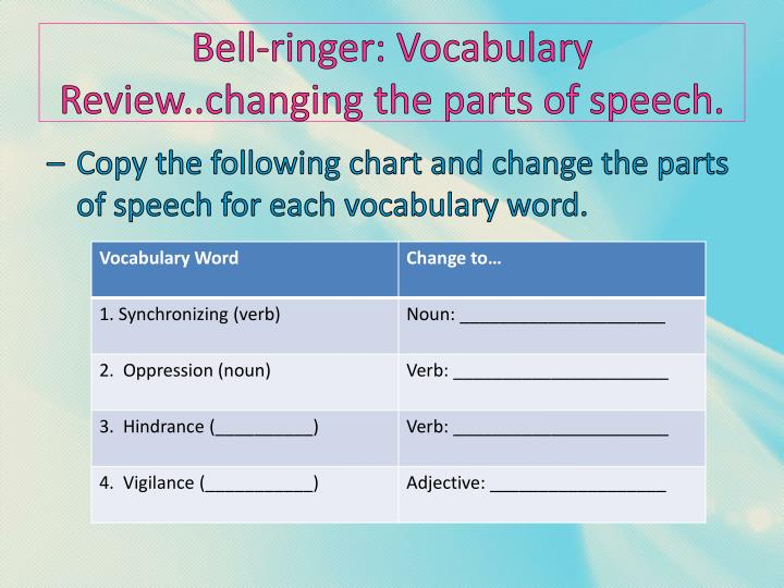 Bell-ringer: Vocabulary Review..changing the parts of speech.