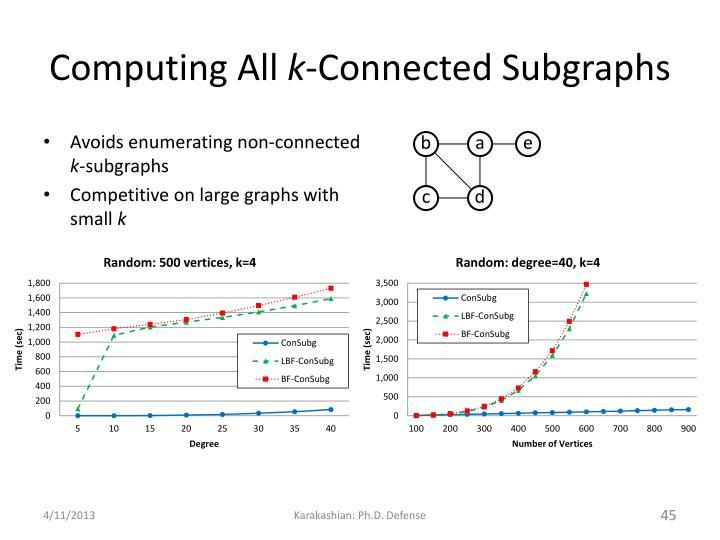 Computing All