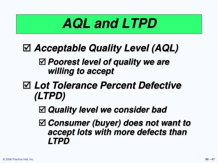 AQL and LTPD