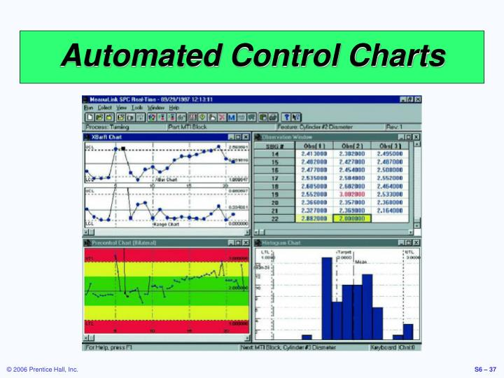 Automated Control Charts