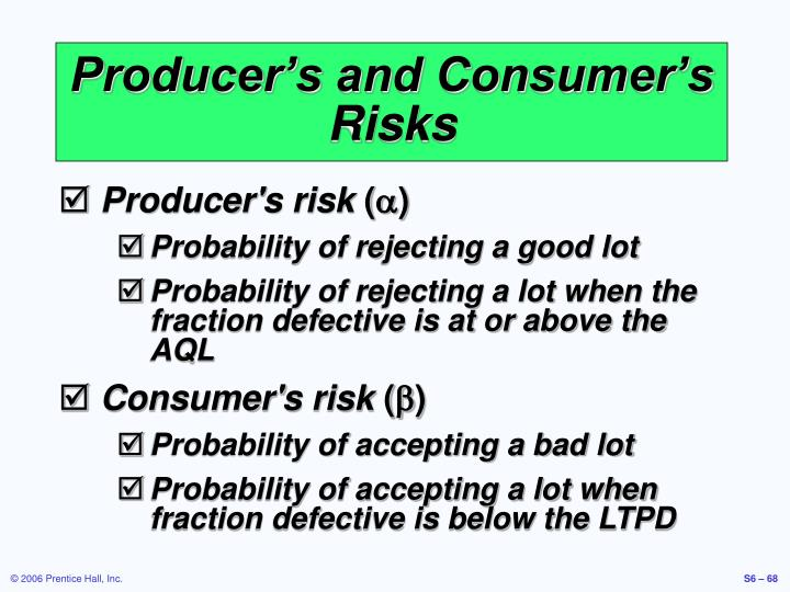 Producer's and Consumer's Risks