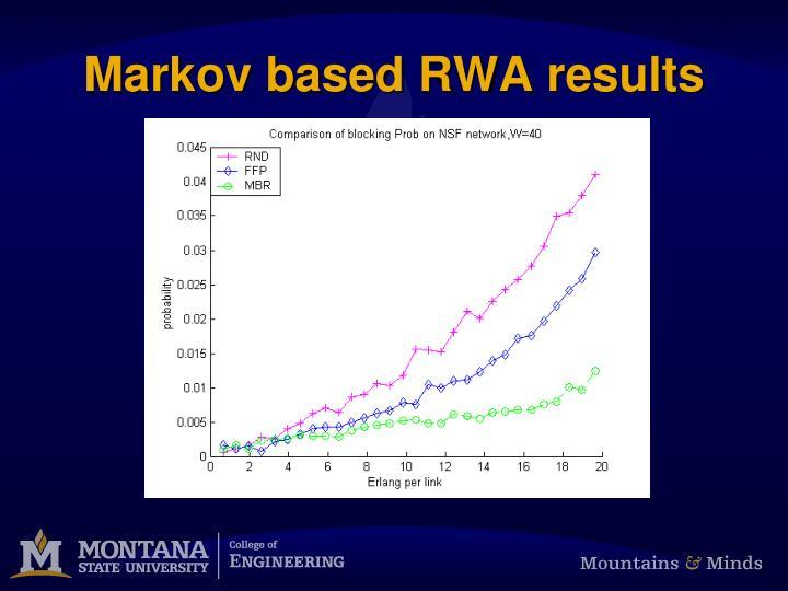 Markov based RWA results