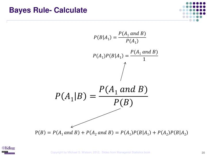 Bayes Rule- Calculate