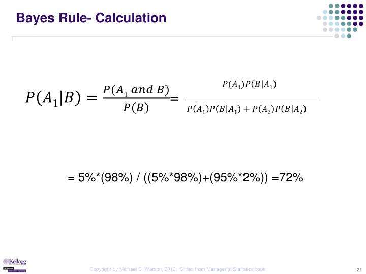 Bayes Rule- Calculation