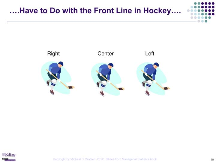 ….Have to Do with the Front Line in Hockey….