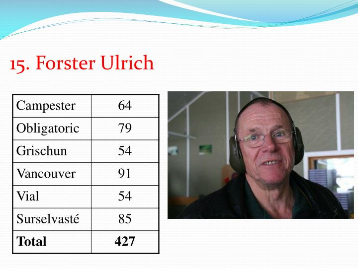 15. Forster Ulrich