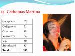 22 cathomas martina