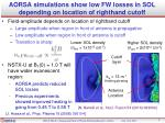 aorsa simulations show low fw losses in sol depending on location of righthand cutoff