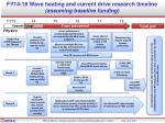 fy14 18 wave heating and current drive research timeline assuming baseline funding