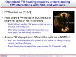 optimized fw heating requires understanding fw interactions with sol and with ions