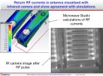 return rf currents in antenna visualized with infrared camera and show agreement with simulations