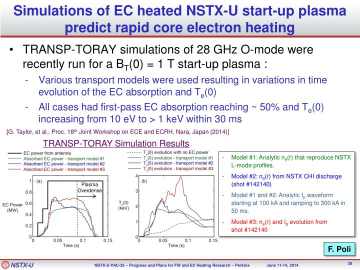 Simulations of EC heated NSTX-U start-up plasma predict rapid core electron heating