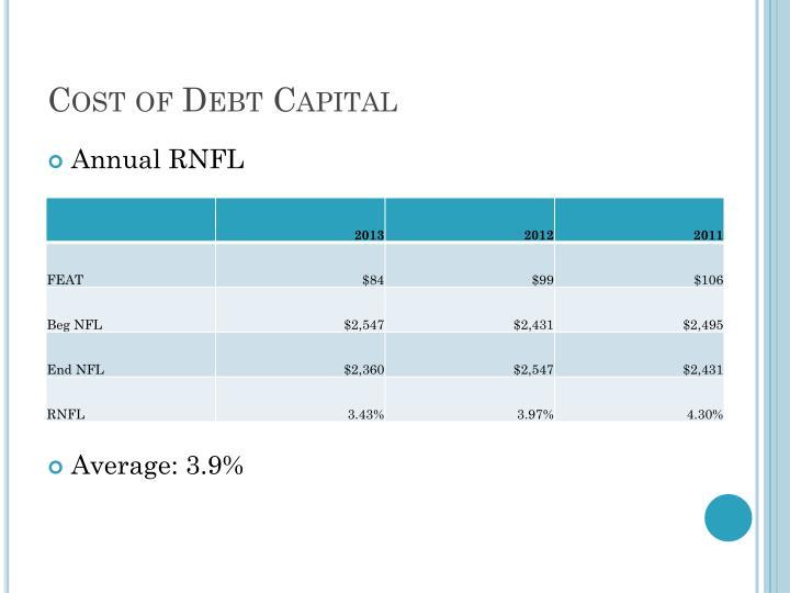 Cost of Debt Capital