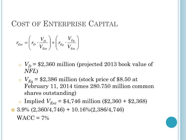 Cost of Enterprise Capital