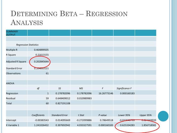Determining Beta – Regression Analysis