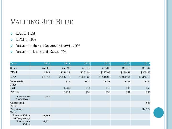 Valuing Jet Blue