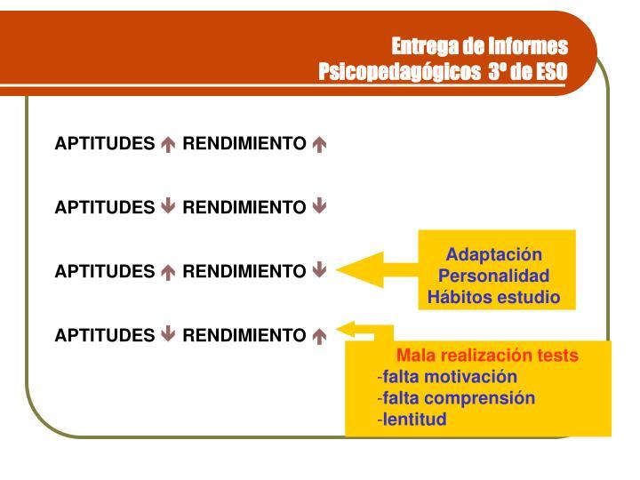 Entrega de Informes Psicopedagógicos  3º de ESO