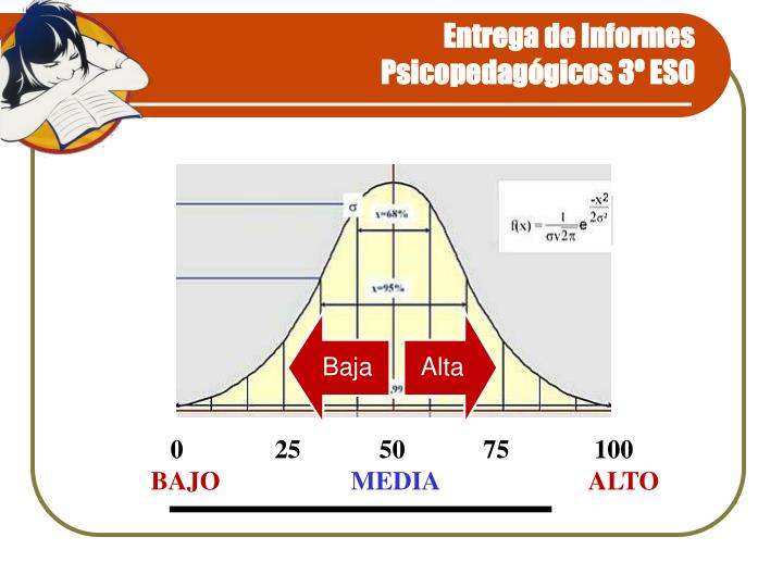 Entrega de Informes Psicopedagógicos 3º ESO