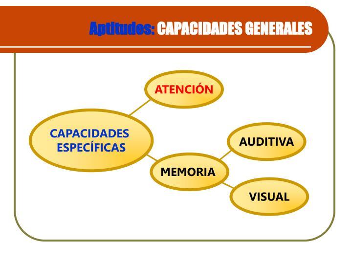Aptitudes: