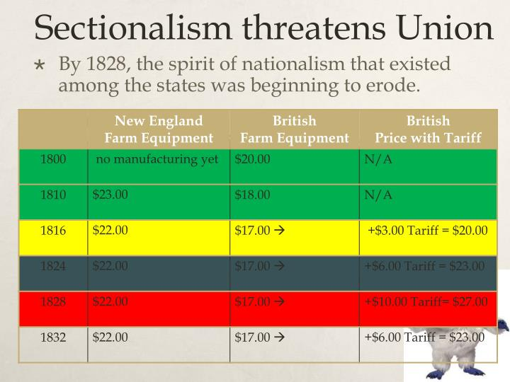 Sectionalism threatens Union