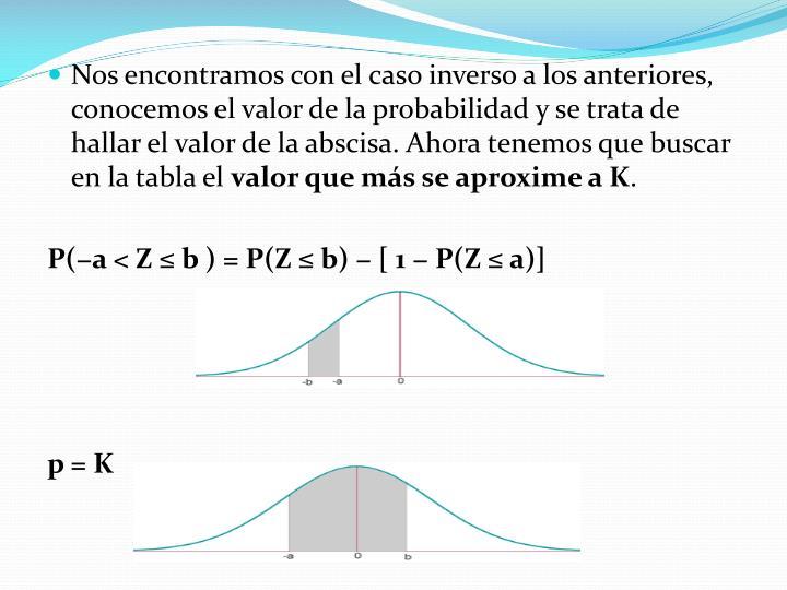 Nos encontramos con el caso inverso a los anteriores, conocemos el valor de la probabilidad y se trata de hallar el valor de la abscisa. Ahora tenemos que buscar en la tabla el