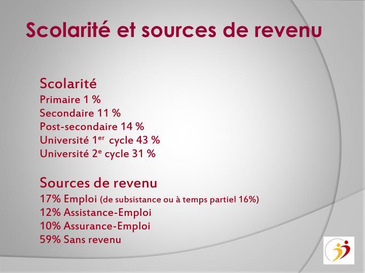 Scolarité et sources de revenu