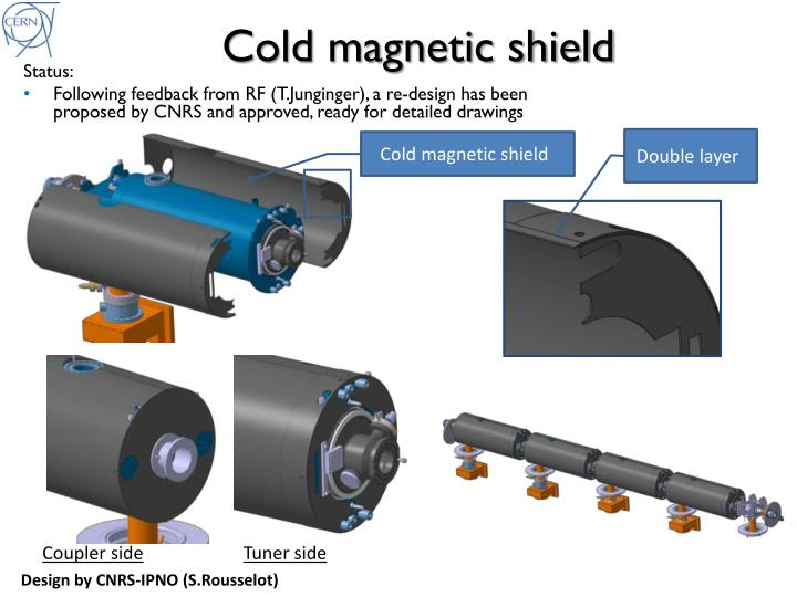 Cold magnetic shield