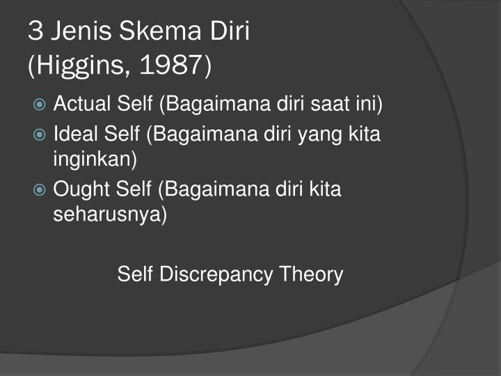 self presentation in understanding the self The aim of this article is to improve understanding of self-effects in social   strated that individuals' self-presentations can subsequently change their beliefs  and.