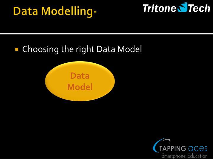 Data Modelling-