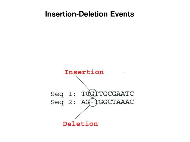 Insertion-Deletion Events