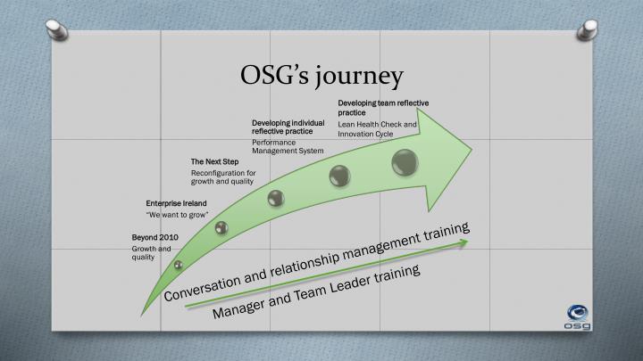 OSG's journey
