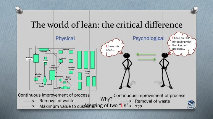 The world of lean: the critical difference