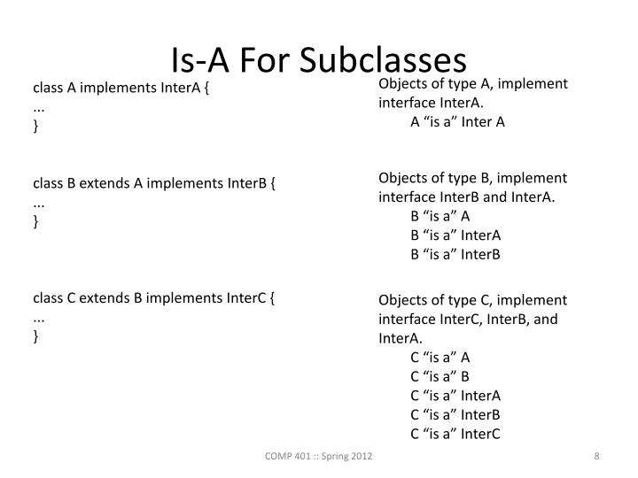 Is-A For Subclasses