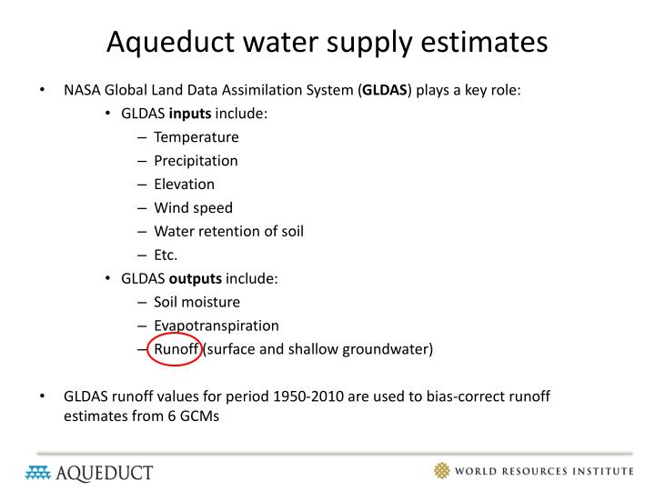 Aqueduct water supply estimates