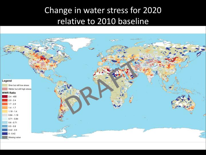 Change in water stress for 2020