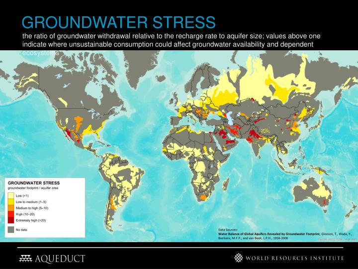 Groundwater Stress