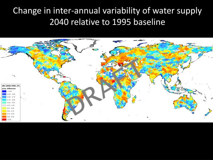 Change in inter-annual variability of water supply