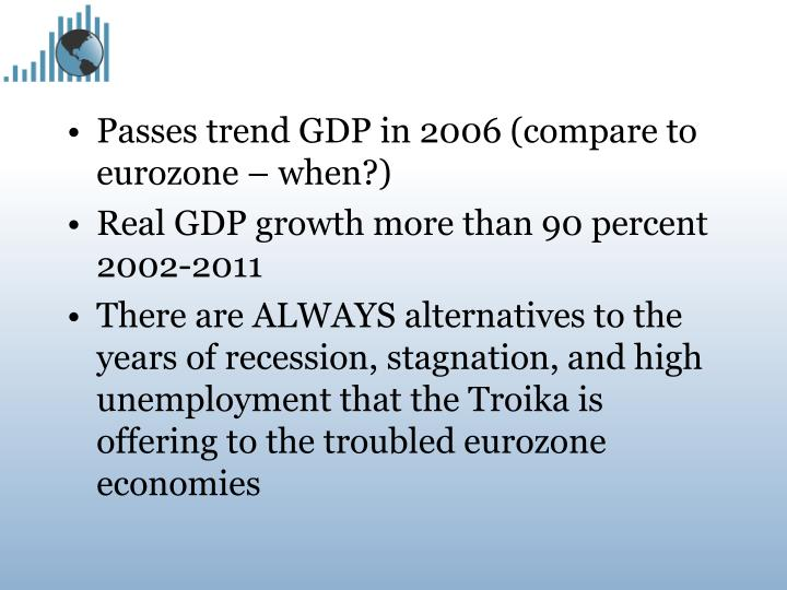Passes trend GDP in 2006 (compare to