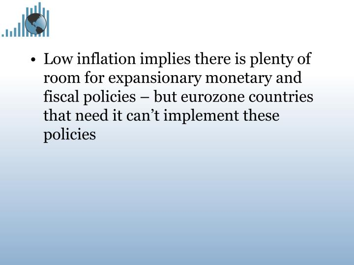 Low inflation implies there is plenty of room for expansionary monetary and fiscal policies – but