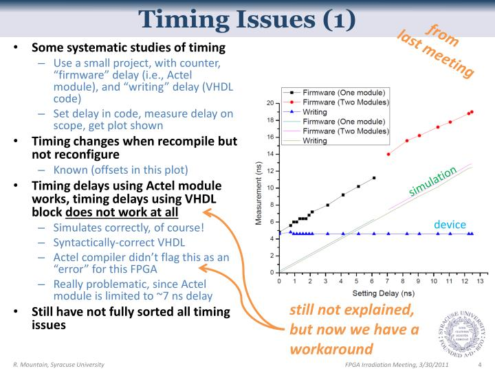 Timing Issues (1)