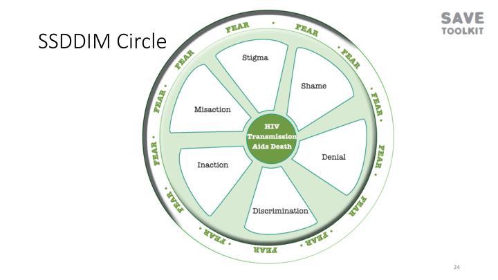 SSDDIM Circle