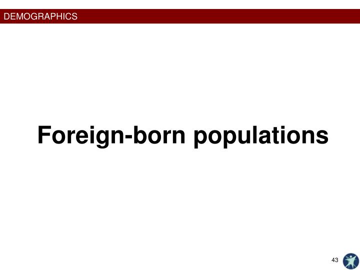 Foreign-born populations