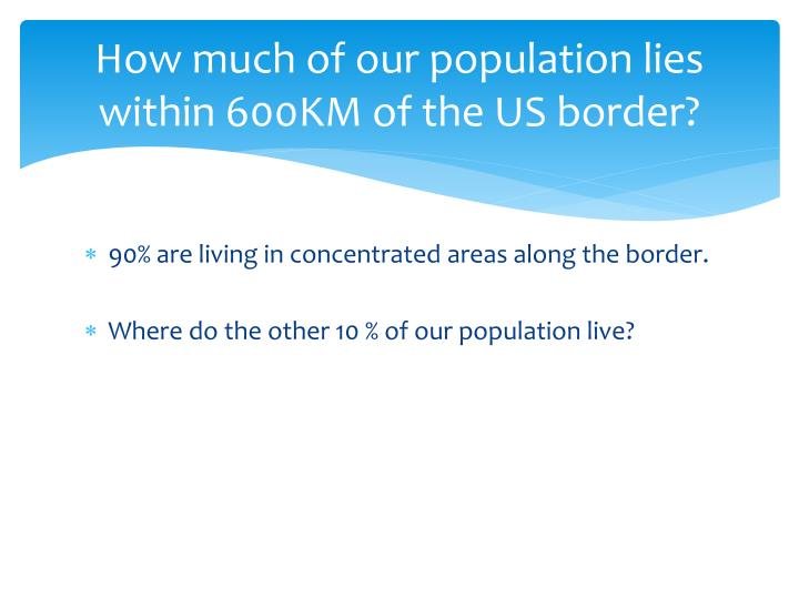 How much of our population lies within 600KM of the US border?