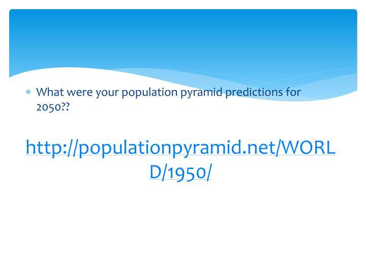 http://populationpyramid.net/WORLD/1950/